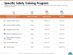 Train Employees Health Safety Specific Safety Training Program Ppt Layouts Guide PDF