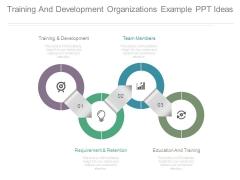 Training And Development Organizations Example Ppt Ideas