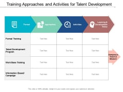 Training Approaches And Activities For Talent Development Ppt Powerpoint Presentation Outline Topics
