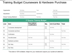 Training Budget Courseware And Hardware Purchase Ppt PowerPoint Presentation Ideas Summary