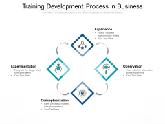 Training Development Process In Business Ppt PowerPoint Presentation Model Graphics