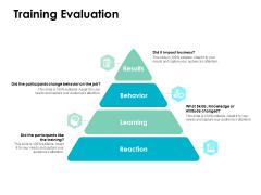 Training Evaluation Behavior Ppt PowerPoint Presentation Icon Slideshow