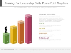 Training For Leadership Skills Powerpoint Graphics