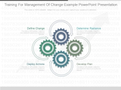 Training For Management Of Change Example Powerpoint Presentation
