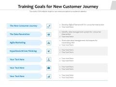 Training Goals For New Customer Journey Ppt PowerPoint Presentation Gallery Demonstration PDF