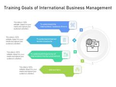 Training Goals Of International Business Management Ppt PowerPoint Presentation Pictures Background Designs PDF