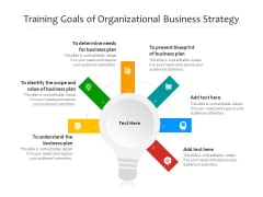 Training Goals Of Organizational Business Strategy Ppt PowerPoint Presentation Model File Formats PDF