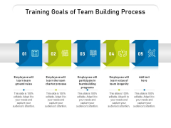 Training Goals Of Team Building Process Ppt PowerPoint Presentation Layouts Master Slide PDF