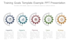 Training Goals Template Example Ppt Presentation