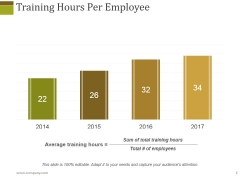 Training Hours Per Employee Ppt PowerPoint Presentation Styles Influencers