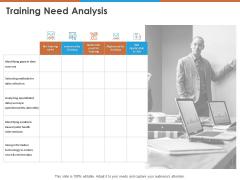 Training Need Analysis Ppt PowerPoint Presentation Ideas Show PDF