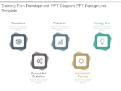 Training Plan Development Ppt Diagram Ppt Background Template