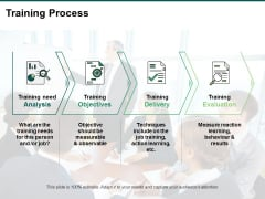 Training Process Ppt PowerPoint Presentation Professional Skills