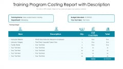 Training Program Costing Report With Description Ppt PowerPoint Presentation Show Example Introduction PDF