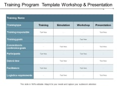 Training Program Template Workshop And Presentation Ppt PowerPoint Presentation Ideas Visuals