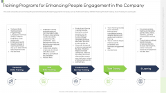Training Programs For Enhancing People Engagement In The Company Background PDF