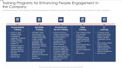 Training Programs For Enhancing People Engagement In The Company Ppt Infographics PDF