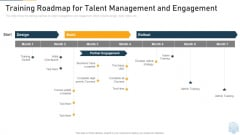 Training Roadmap For Talent Management And Engagement Ppt Icon Clipart Images PDF