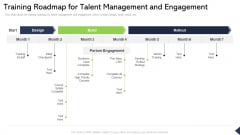 Training Roadmap For Talent Management And Engagement Ppt Model Icons PDF