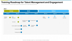 Training Roadmap For Talent Management And Engagement Ppt Professional Guide PDF