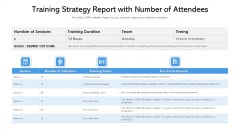 Training Strategy Report With Number Of Attendees Ppt Inspiration Templates PDF
