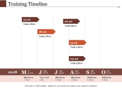 Training Timeline Ppt PowerPoint Presentation Ideas Aids