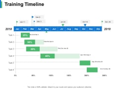 Training Timeline Ppt PowerPoint Presentation Show Mockup