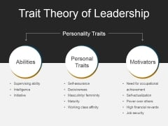 Trait Theory Of Leadership Ppt PowerPoint Presentation Infographics