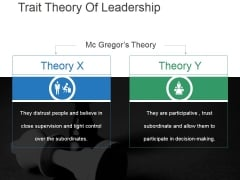 Trait Theory Of Leadership Template 1 Ppt PowerPoint Presentation Introduction