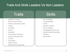 Traits And Skills Leaders Vs Non Leaders Ppt PowerPoint Presentation Ideas