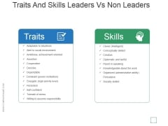 Traits And Skills Leaders Vs Non Leaders Ppt PowerPoint Presentation Professional