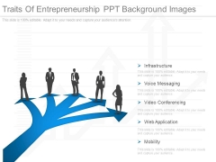 Traits Of Entrepreneurship Ppt Background Images