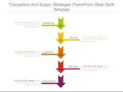 Transaction And Supply Strategies Powerpoint Slide Deck Template