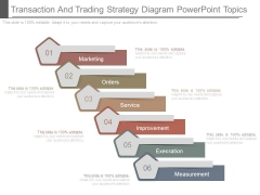 Transaction And Trading Strategy Diagram Powerpoint Topics