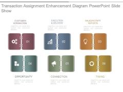 Transaction Assignment Enhancement Diagram Powerpoint Slide Show