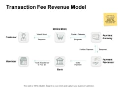 Transaction Fee Revenue Model Ppt PowerPoint Presentation Ideas Master Slide