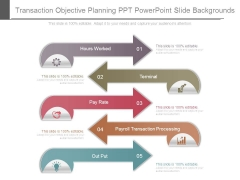 Transaction Objective Planning Ppt Powerpoint Slide Backgrounds