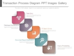 Transaction Process Diagram Ppt Images Gallery