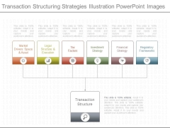 Transaction Structuring Strategies Illustration Powerpoint Images