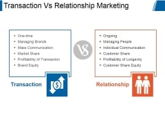 Transaction Vs Relationship Marketing Ppt PowerPoint Presentation Deck