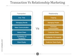 Transaction Vs Relationship Marketing Ppt PowerPoint Presentation Designs Download