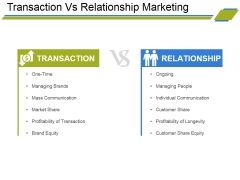 Transaction Vs Relationship Marketing Ppt PowerPoint Presentation Portfolio Clipart Images