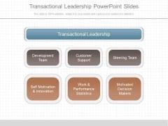 Transactional Leadership Powerpoint Slides