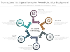 Transactional Six Sigma Illustration Powerpoint Slide Background