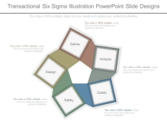 Transactional Six Sigma Illustration Powerpoint Slide Designs