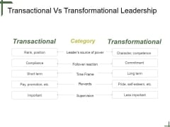 Transactional Vs Transformational Leadership Ppt PowerPoint Presentation Layouts