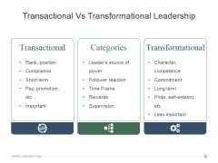 Transactional Vs Transformational Leadership Ppt PowerPoint Presentation Show