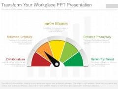 Transform Your Workplace Ppt Presentation