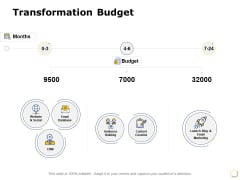 Transformation Budget Ppt PowerPoint Presentation Gallery Good