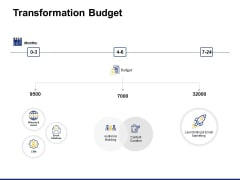 Transformation Budget Ppt PowerPoint Presentation Gallery Icon